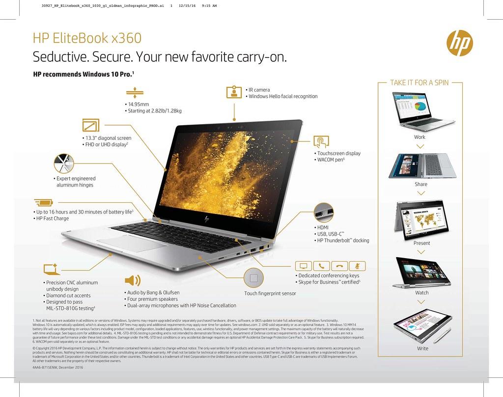 Laptop xách tay hp x360